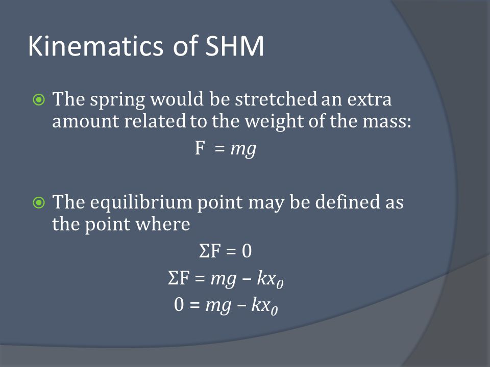 Kinematics of SHM The spring would be stretched an extra amount related to the weight of the mass: F = mg.