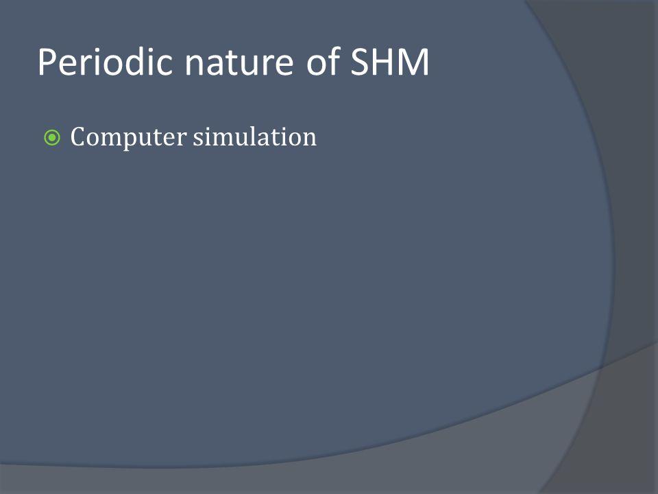 Periodic nature of SHM Computer simulation
