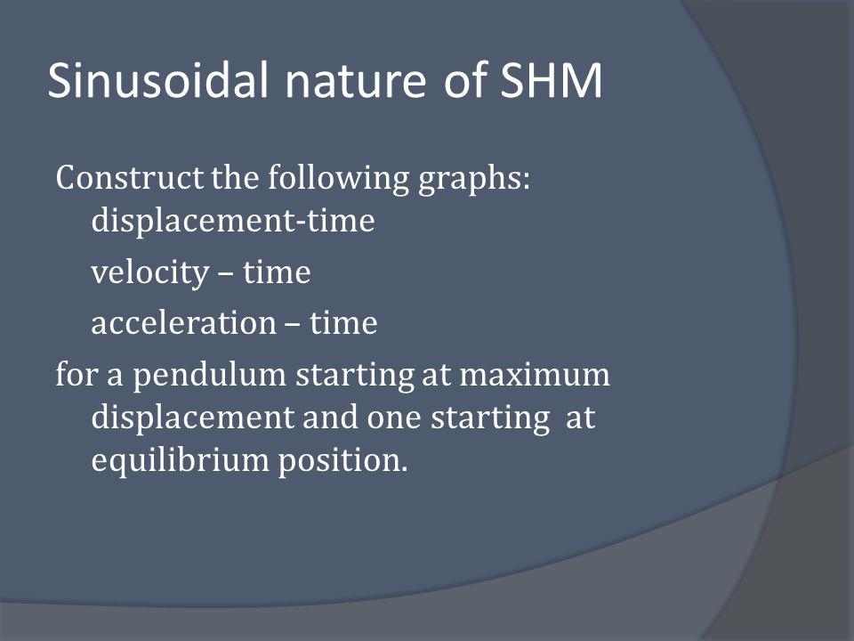 Sinusoidal nature of SHM