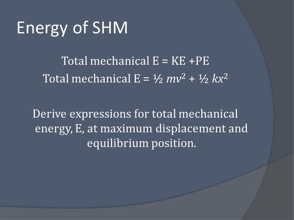 Energy of SHM