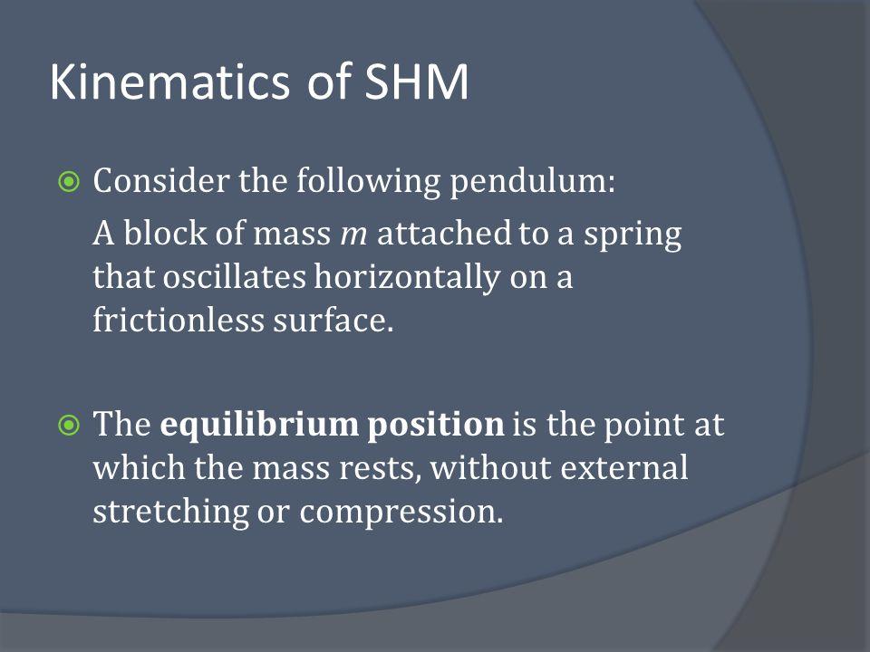 Kinematics of SHM Consider the following pendulum: