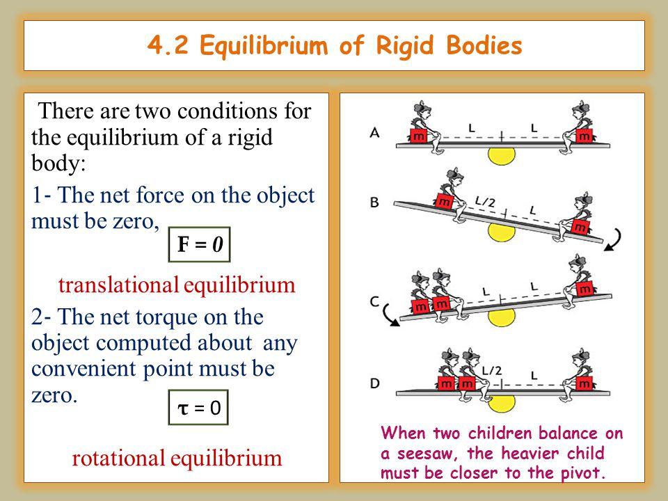 4.2 Equilibrium of Rigid Bodies