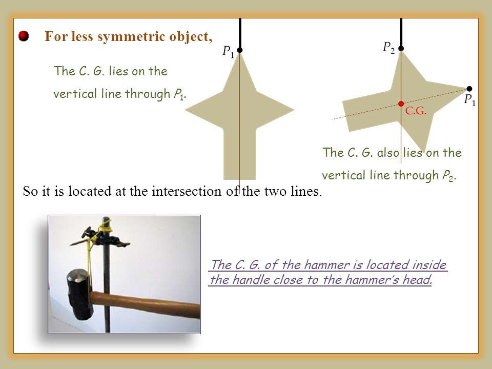For less symmetric object,