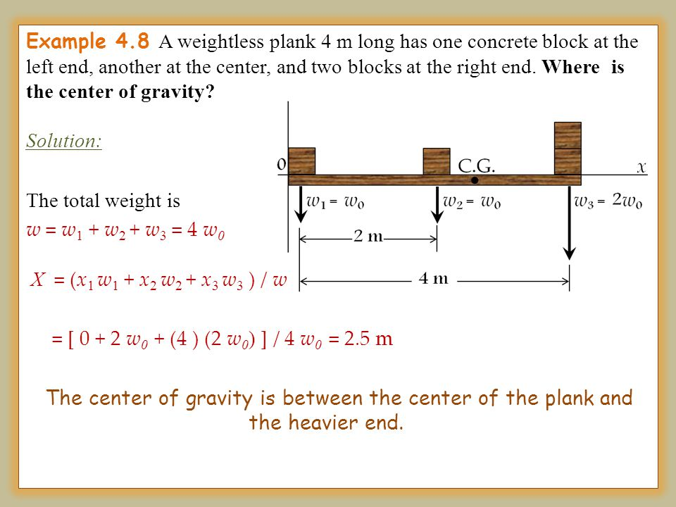 Example 4.8 A weightless plank 4 m long has one concrete block at the left end, another at the center, and two blocks at the right end.