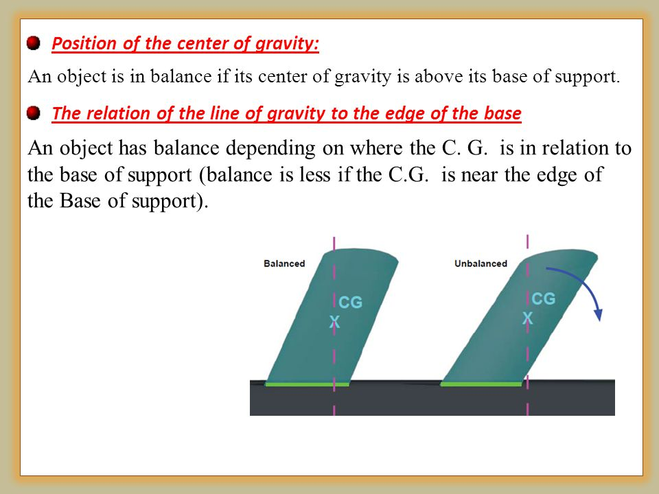 Position of the center of gravity: