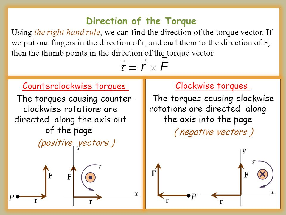 Direction of the Torque