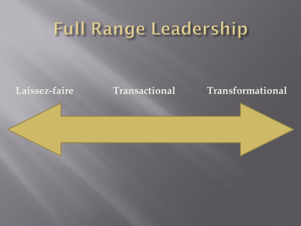 Full Range Leadership Laissez-faire Transactional Transformational