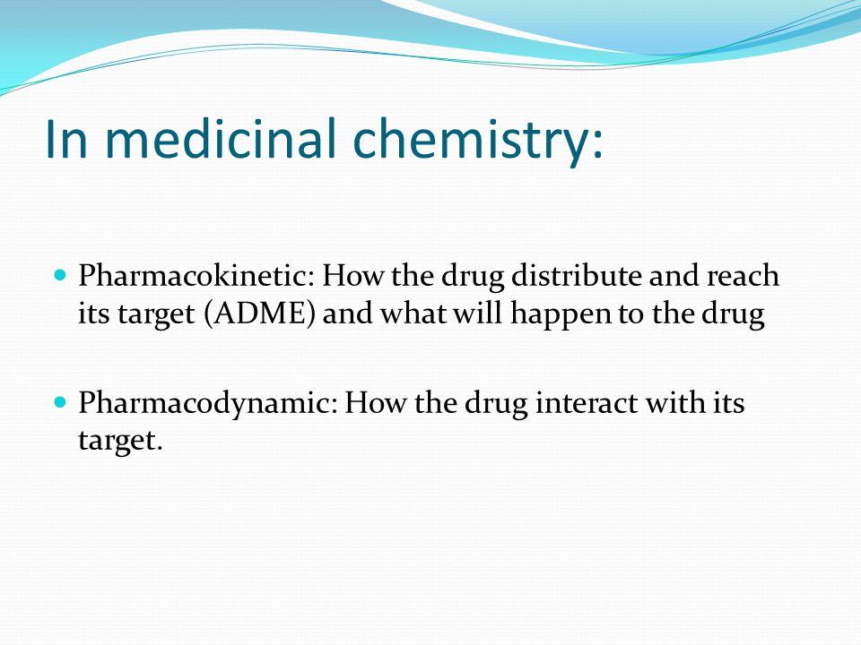 In medicinal chemistry: