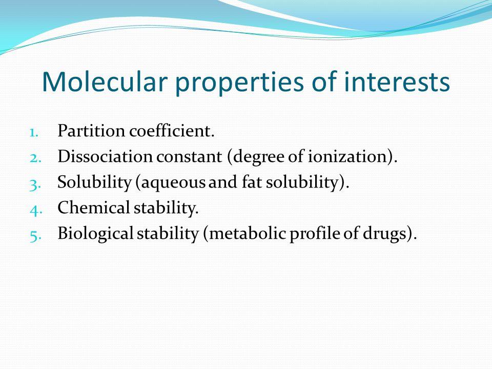 Molecular properties of interests