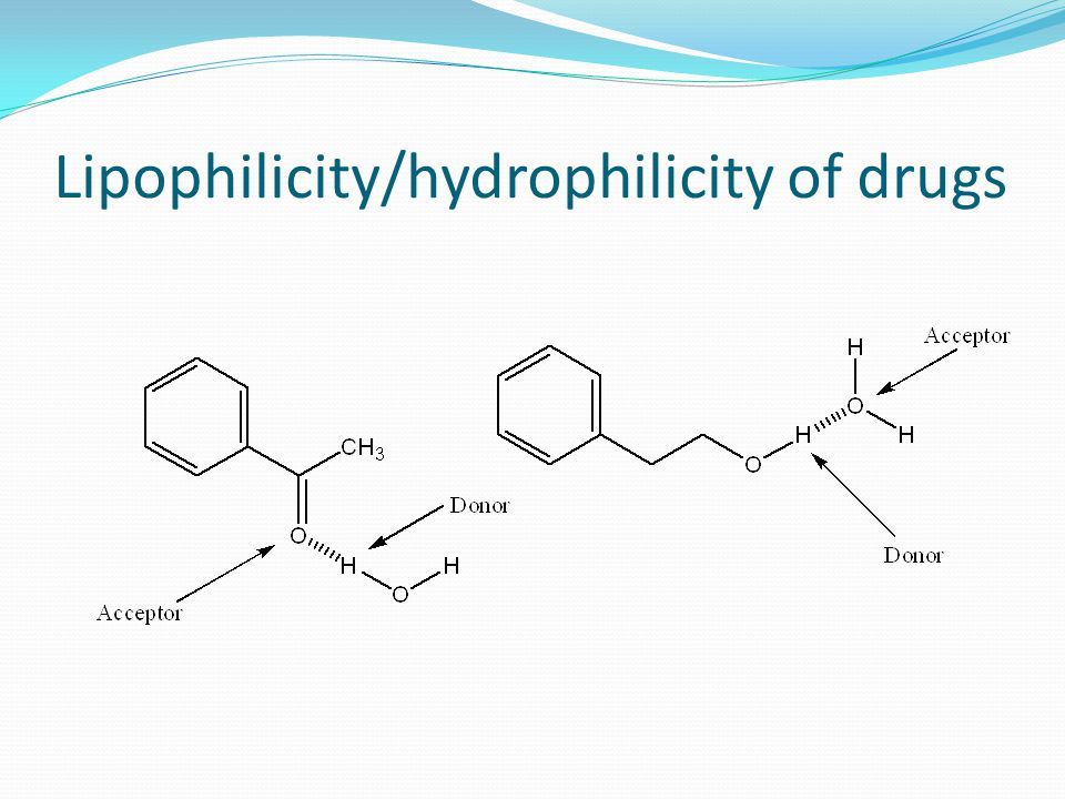 Lipophilicity/hydrophilicity of drugs