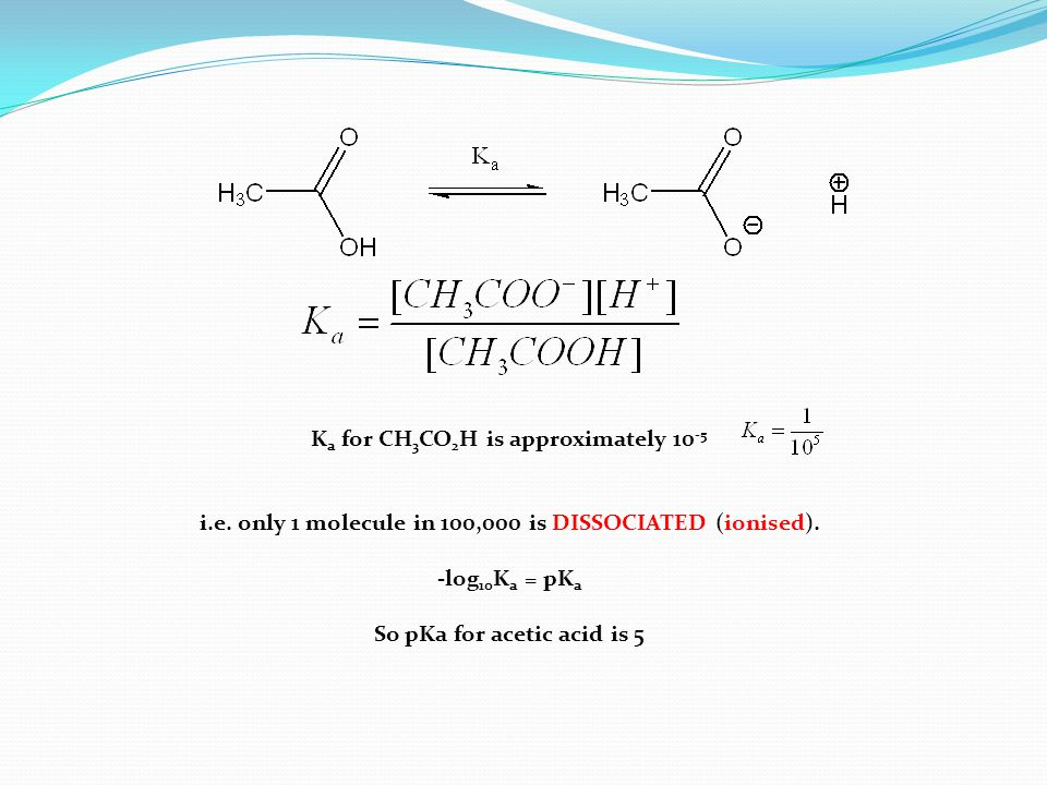 Ka for CH3CO2H is approximately 10-5