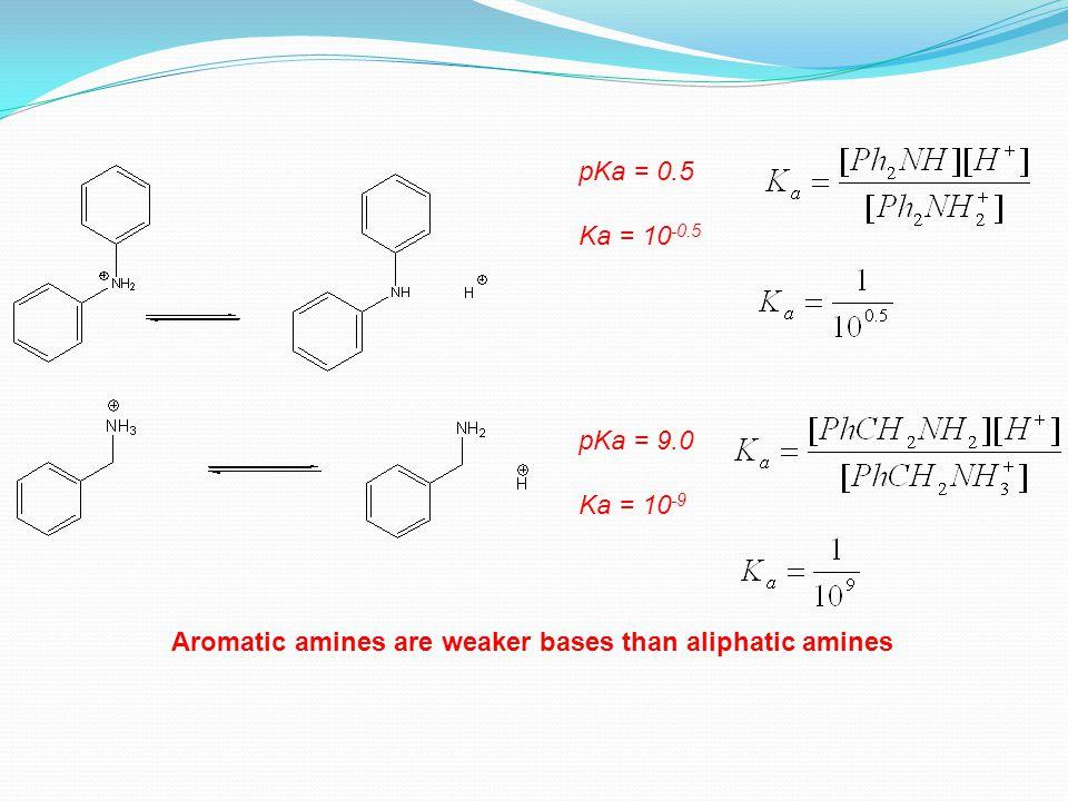 pKa = 0.5 Ka = 10-0.5 pKa = 9.0 Ka = 10-9 Aromatic amines are weaker bases than aliphatic amines