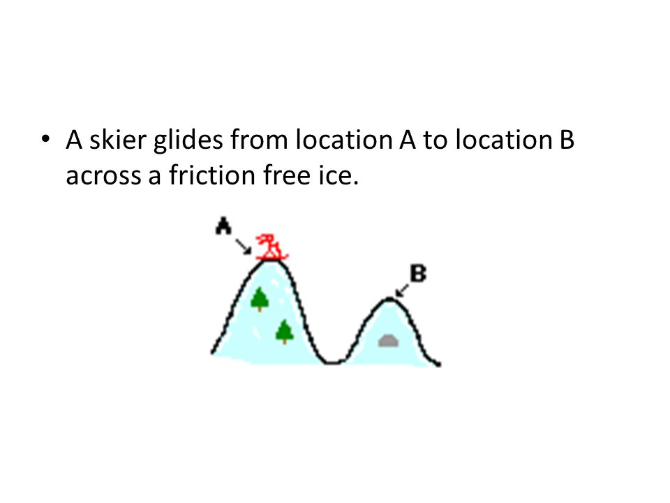 A skier glides from location A to location B across a friction free ice.