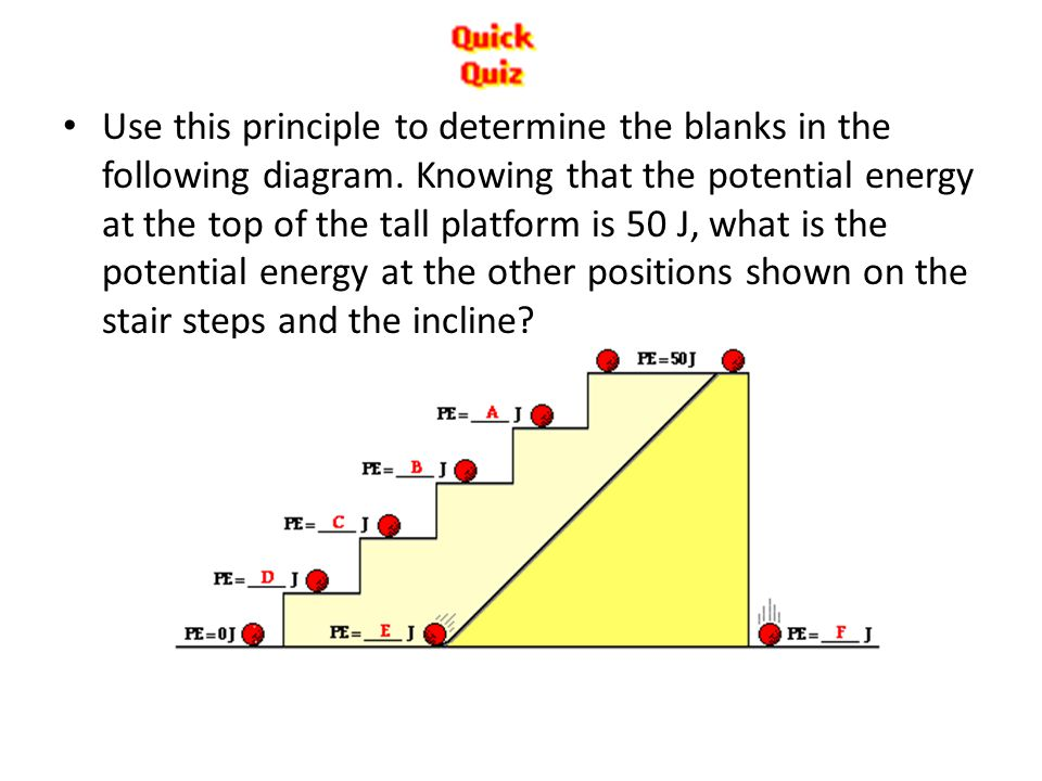 Use this principle to determine the blanks in the following diagram