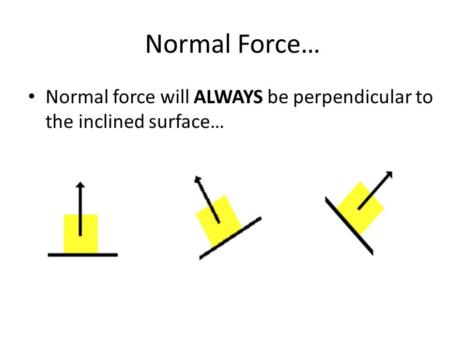 Normal Force… Normal force will ALWAYS be perpendicular to the inclined surface…