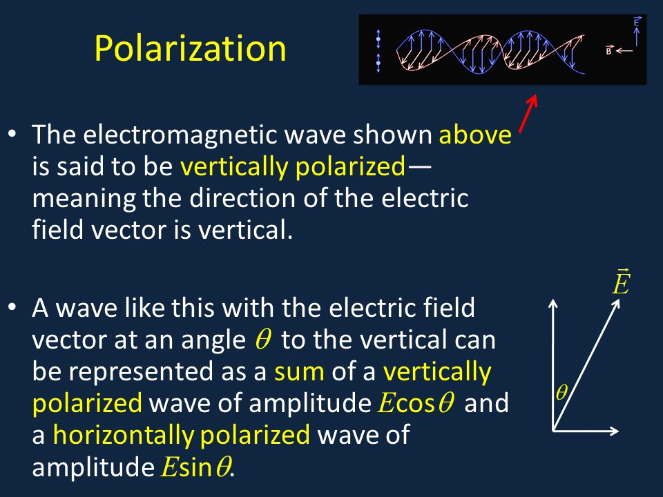 Polarization The electromagnetic wave shown above is said to be vertically polarized—meaning the direction of the electric field vector is vertical.