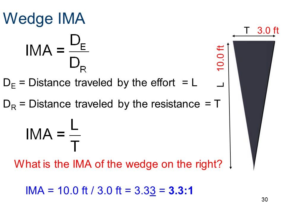 Wedge IMA DE = Distance traveled by the effort = L