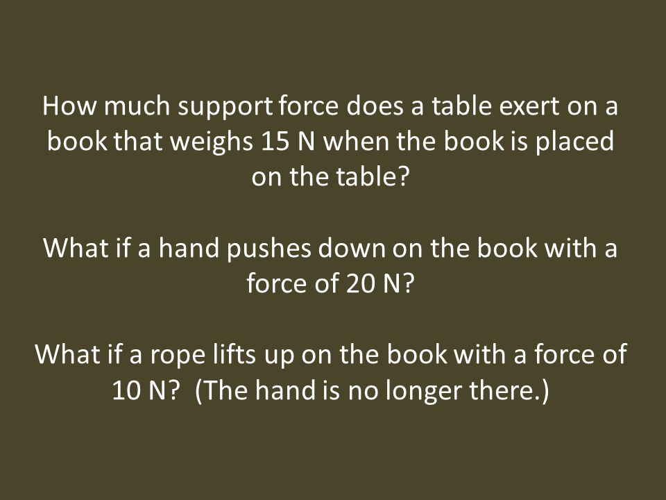 What if a hand pushes down on the book with a force of 20 N