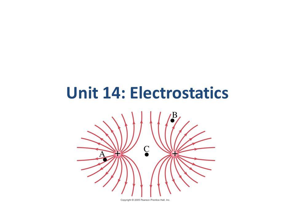 Unit 14: Electrostatics