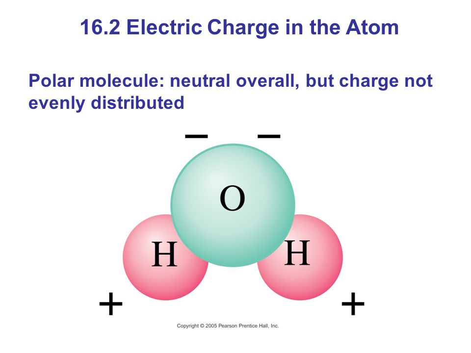 16.2 Electric Charge in the Atom