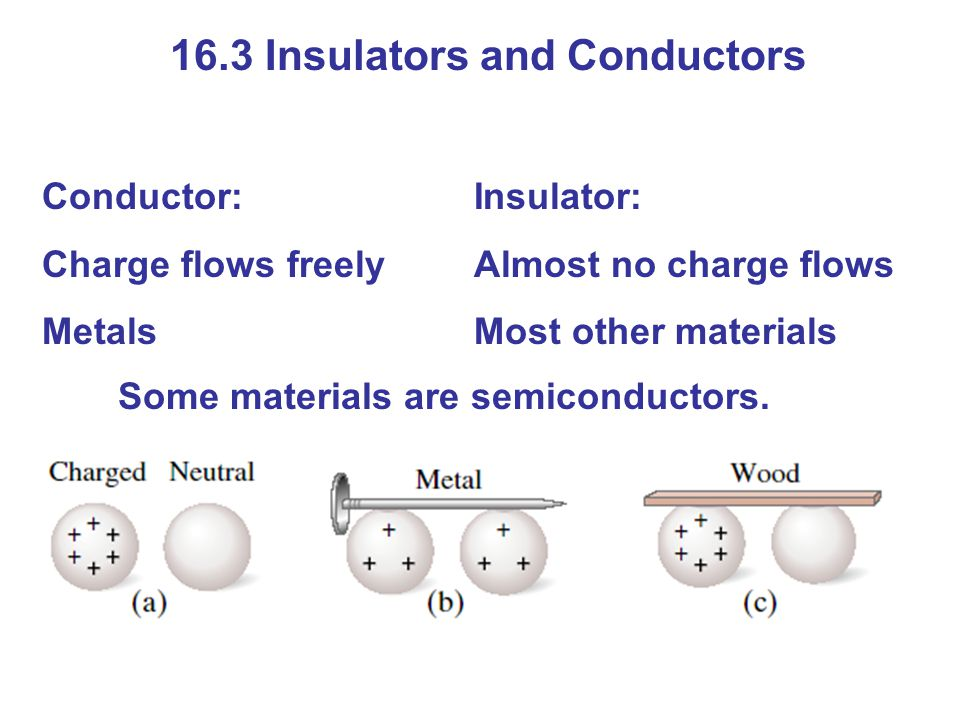 16.3 Insulators and Conductors Some materials are semiconductors.