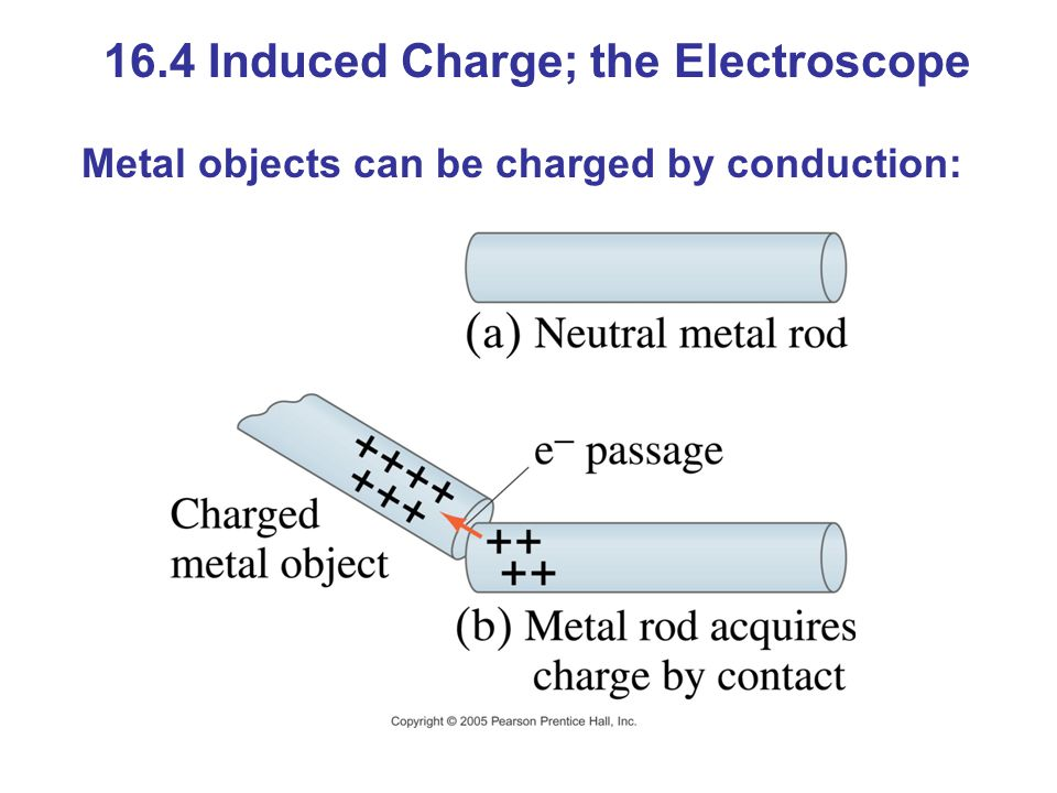 16.4 Induced Charge; the Electroscope