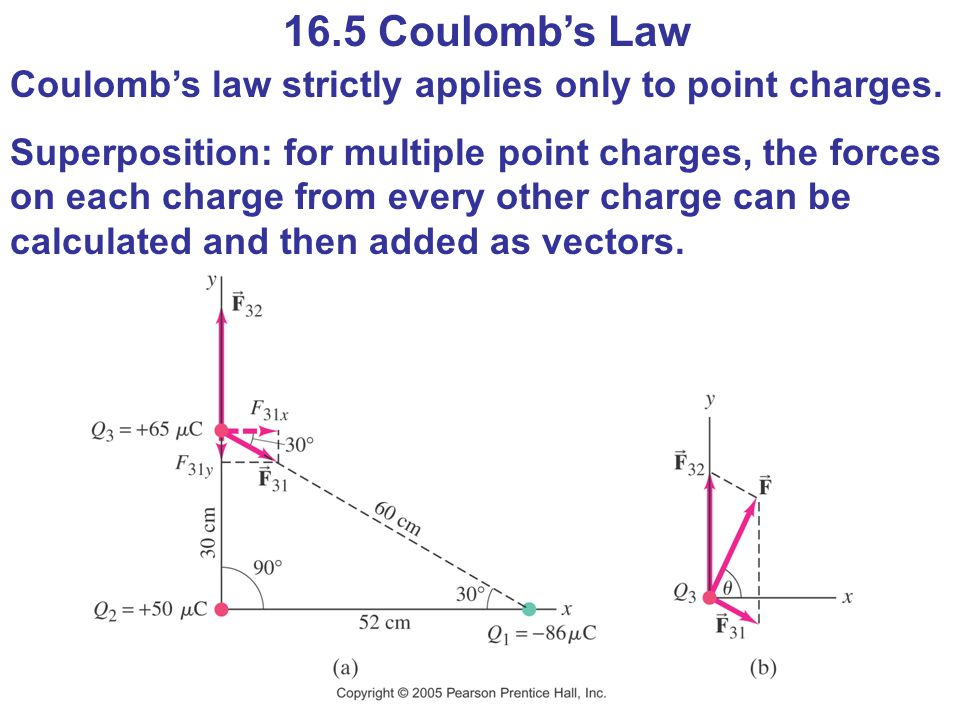 16.5 Coulomb's Law Coulomb's law strictly applies only to point charges.