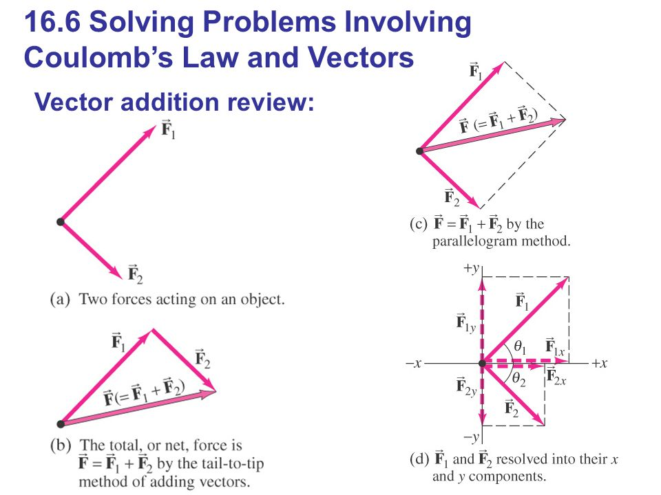 16.6 Solving Problems Involving Coulomb's Law and Vectors
