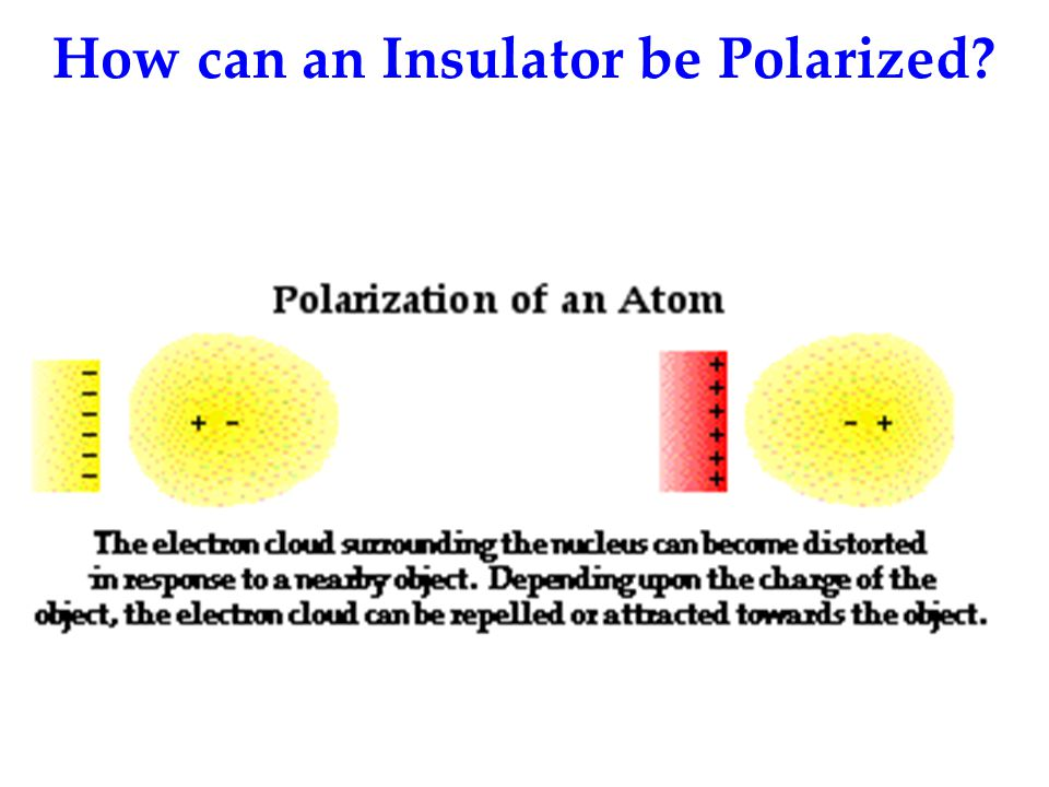 How can an Insulator be Polarized