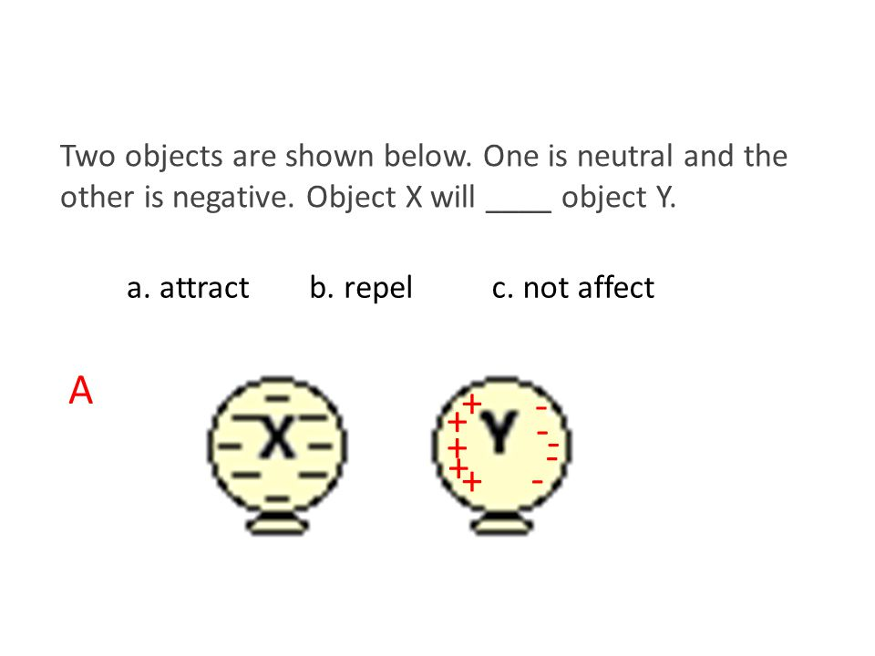 Two objects are shown below. One is neutral and the other is negative