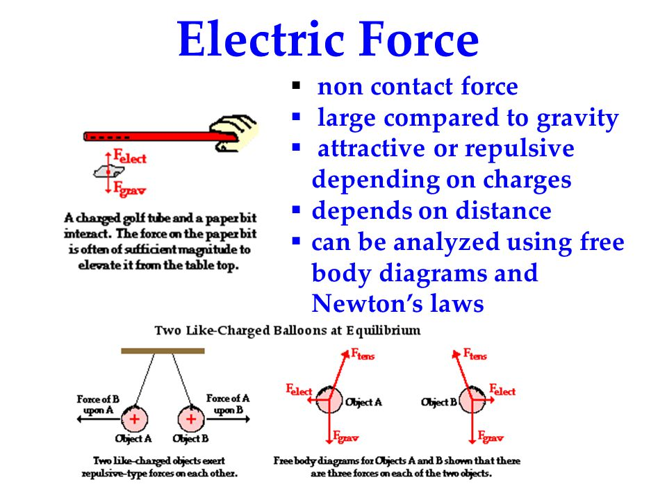 Electric Force non contact force large compared to gravity