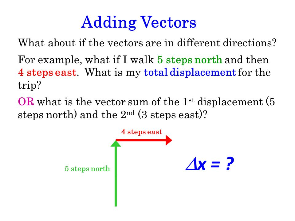 Adding Vectors What about if the vectors are in different directions