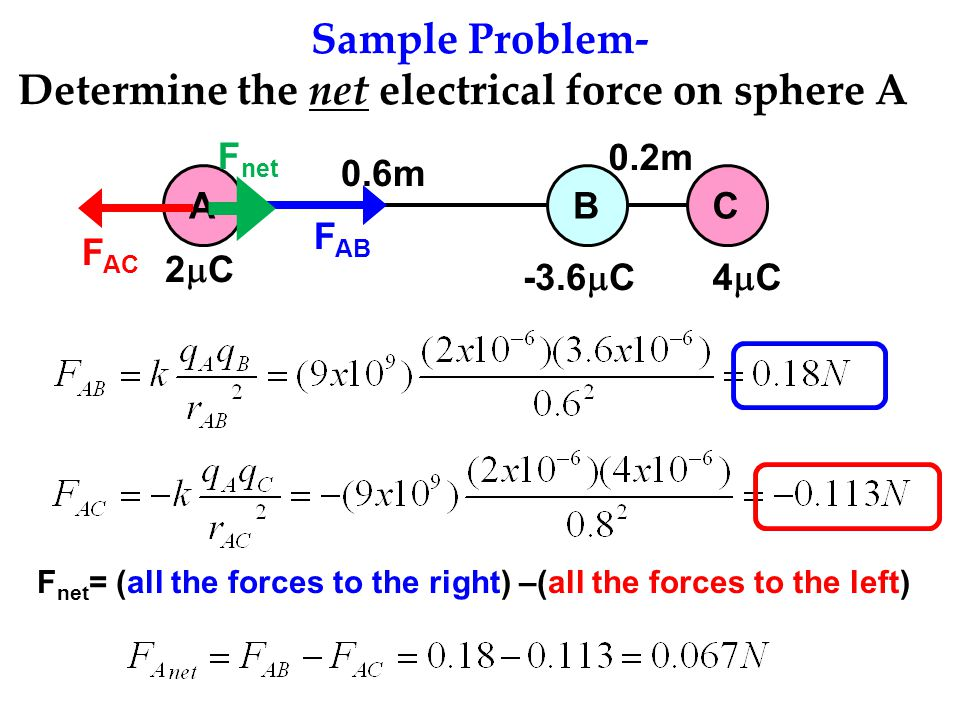 Determine the net electrical force on sphere A