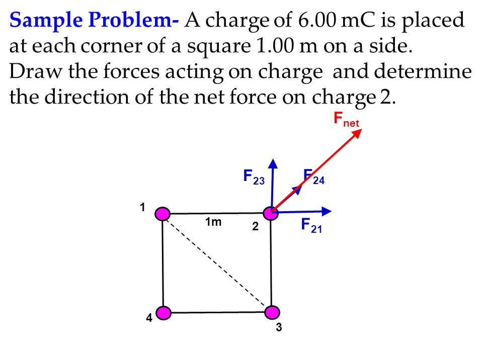 Sample Problem- A charge of 6