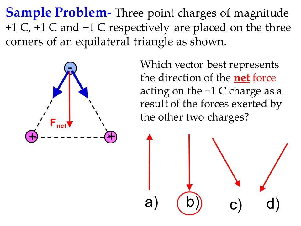 Sample Problem- Three point charges of magnitude +1 C, +1 C and −1 C respectively are placed on the three corners of an equilateral triangle as shown.