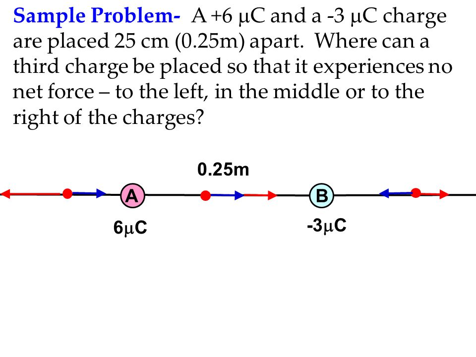 Sample Problem- A +6 mC and a -3 mC charge are placed 25 cm (0