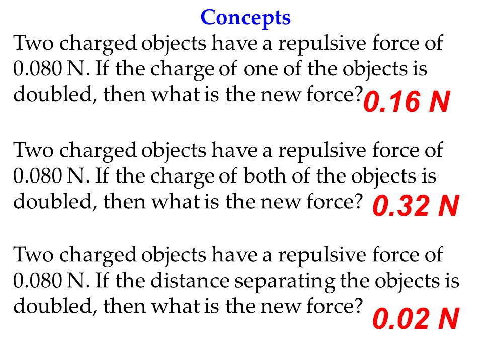 Concepts Two charged objects have a repulsive force of 0.080 N. If the charge of one of the objects is doubled, then what is the new force