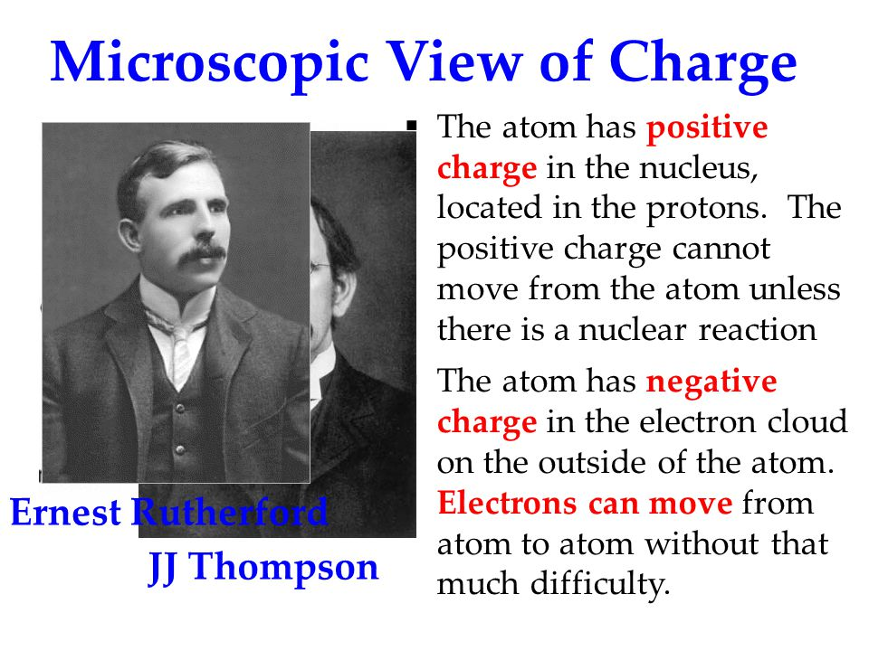 Microscopic View of Charge