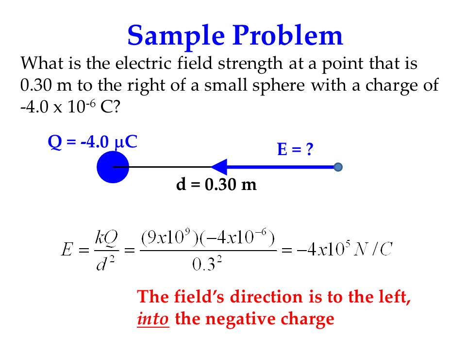 Sample Problem What is the electric field strength at a point that is 0.30 m to the right of a small sphere with a charge of -4.0 x 10-6 C