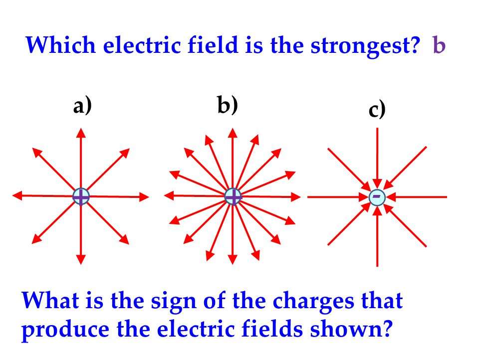 + + - Which electric field is the strongest b a) b) c)