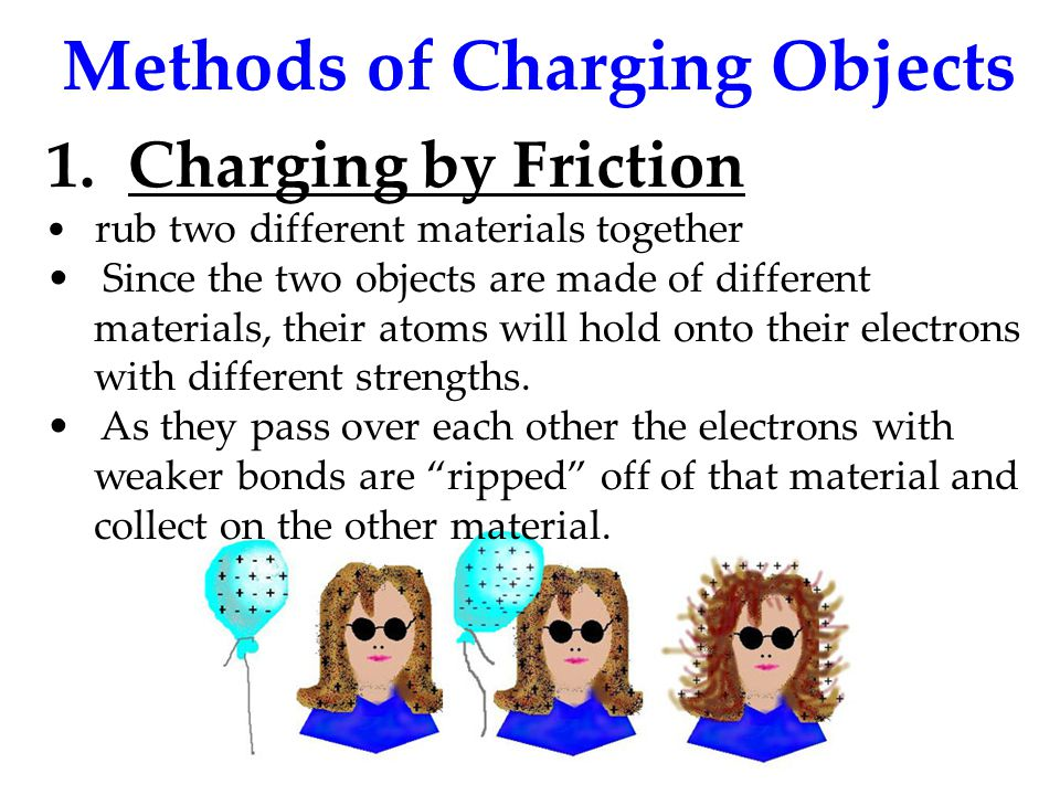 Methods of Charging Objects