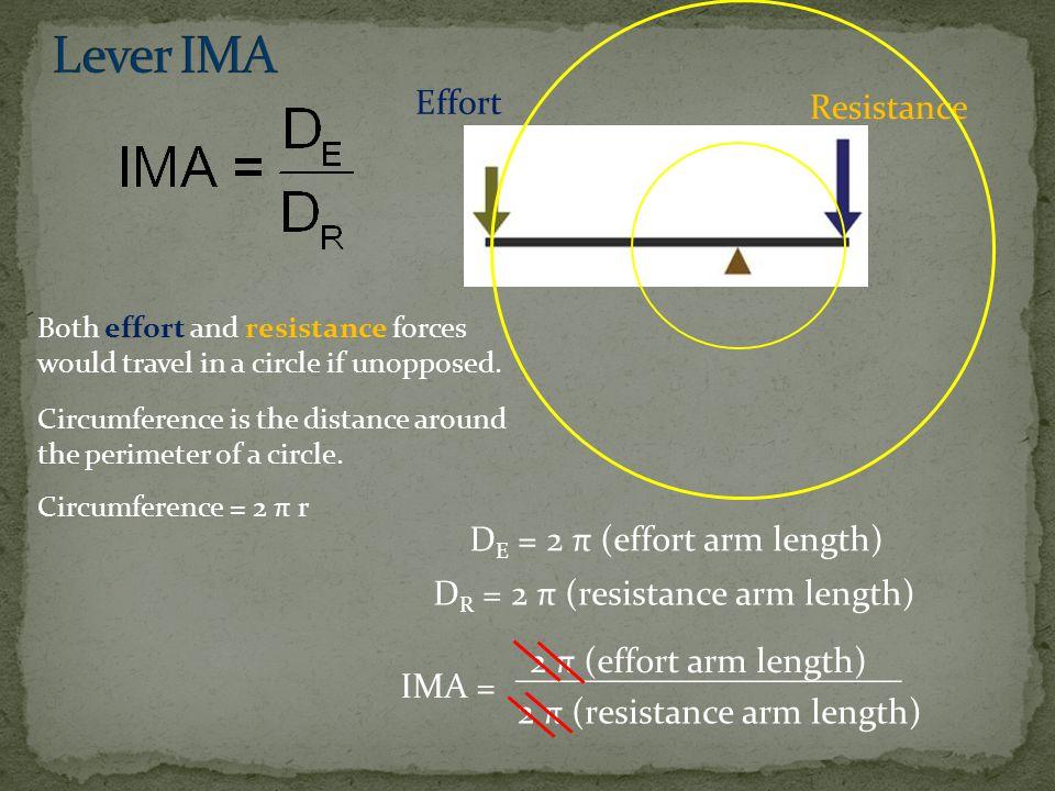 Lever IMA Effort Resistance DE = 2 π (effort arm length)