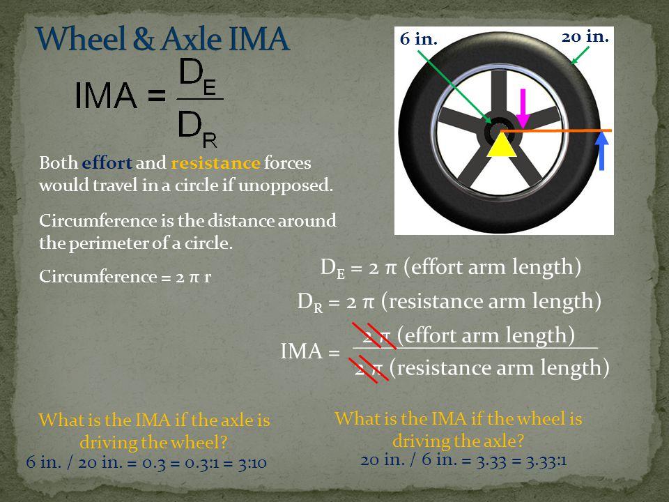 Wheel & Axle IMA DE = 2 π (effort arm length)