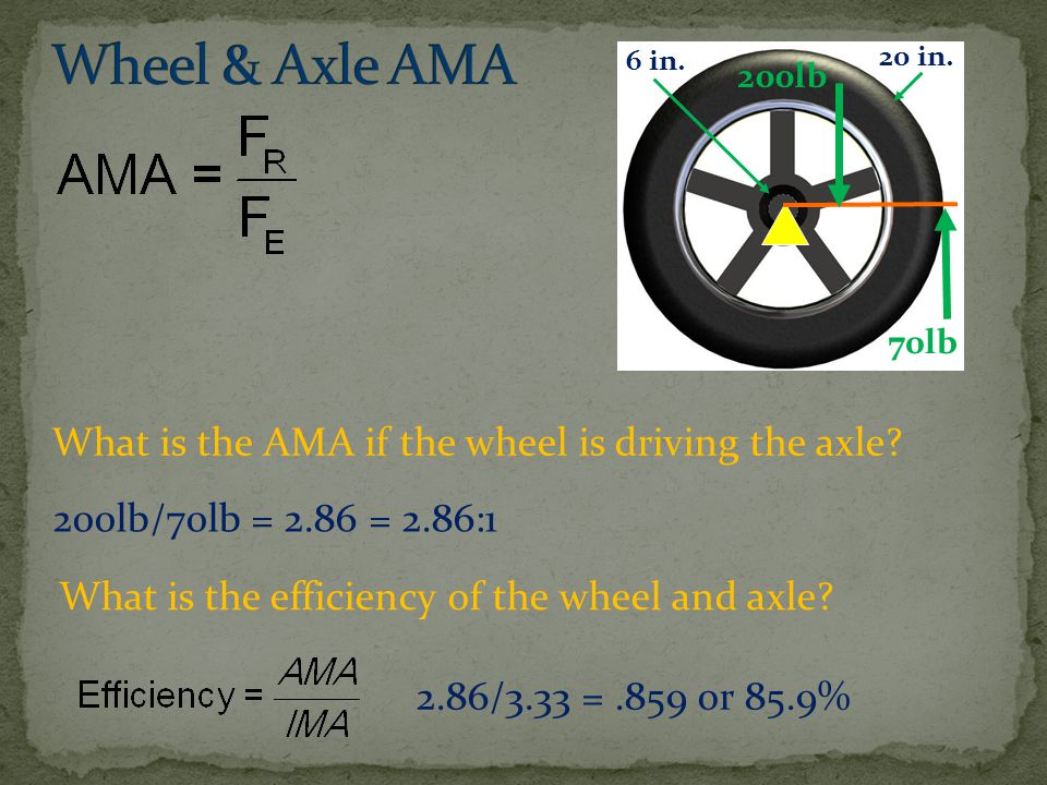 Wheel & Axle AMA What is the AMA if the wheel is driving the axle