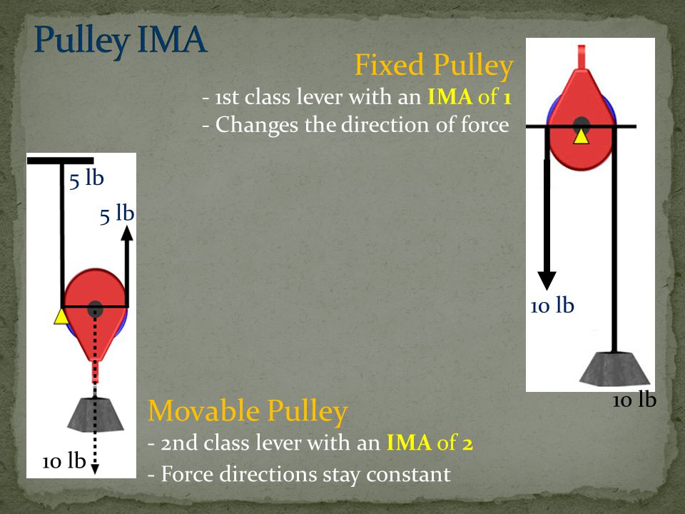 Pulley IMA Fixed Pulley Movable Pulley