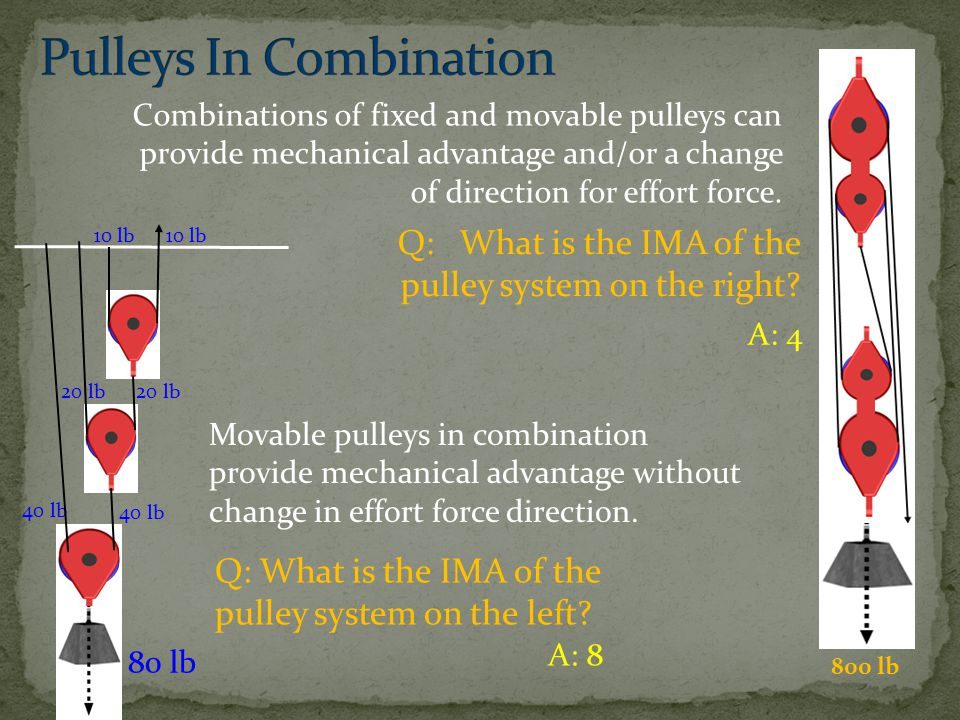 Pulleys In Combination