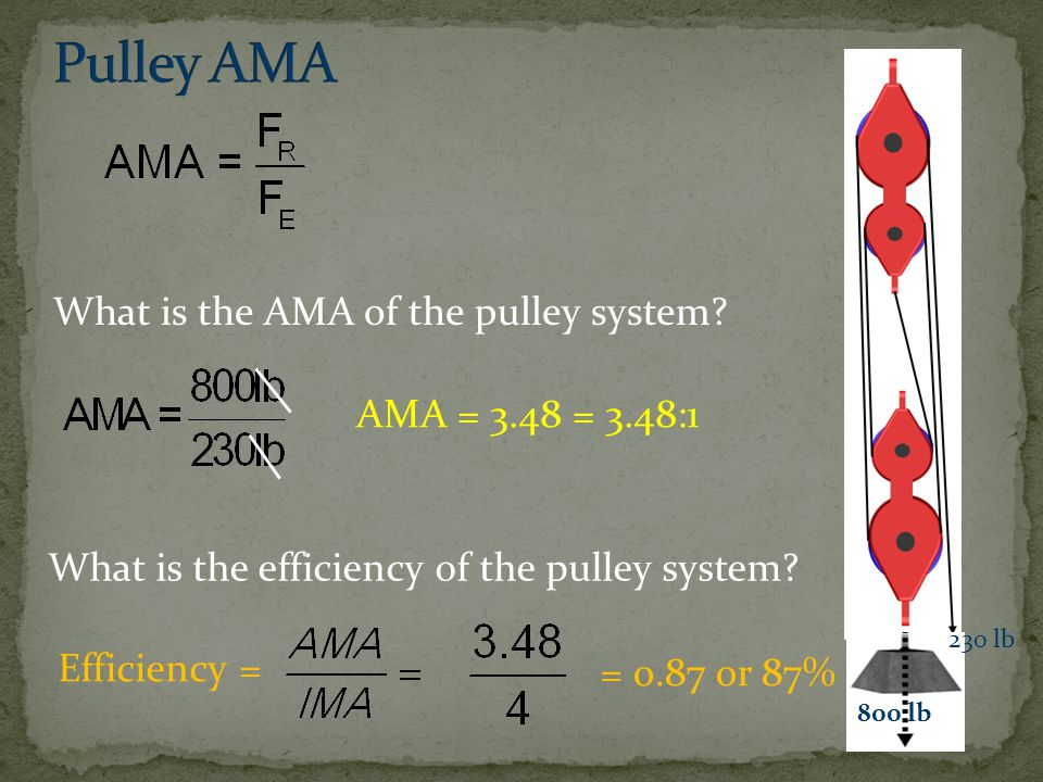 Pulley AMA What is the AMA of the pulley system AMA = 3.48 = 3.48:1