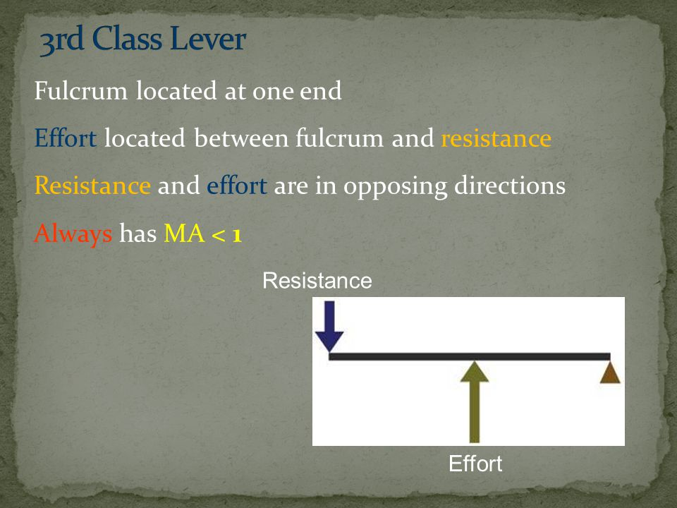 3rd Class Lever