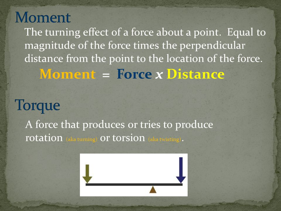 Moment Torque Moment = Force x Distance