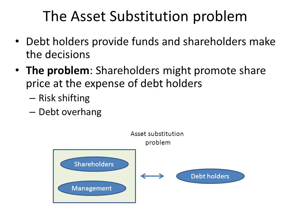 The Asset Substitution problem